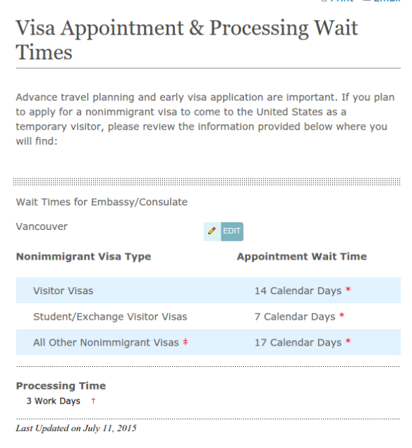 visa-appointment-wait-time